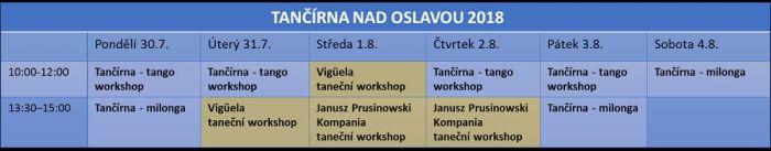 Tančírna nad Oslavou